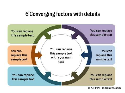 6 converging factors with details