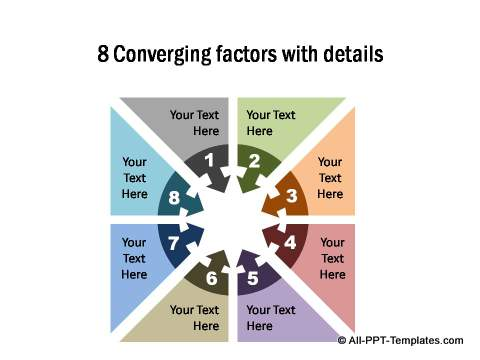 8 converging factors with details