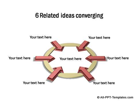 6 related ideas converging in circular form