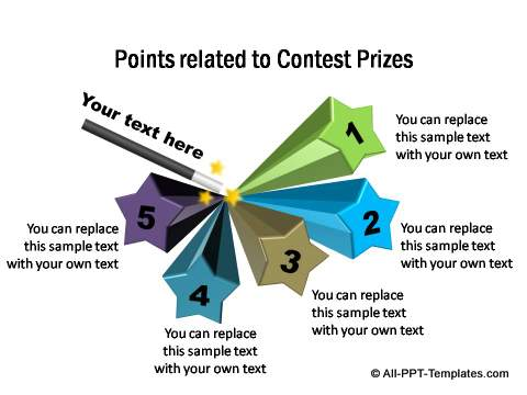 Points related to contest prizes