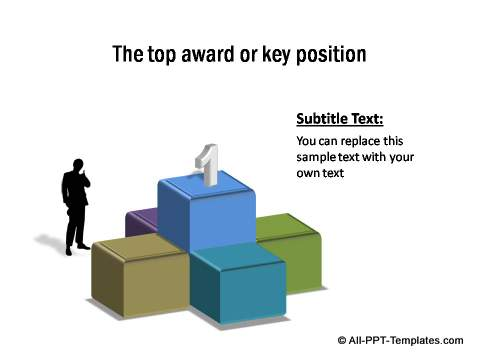 The key position