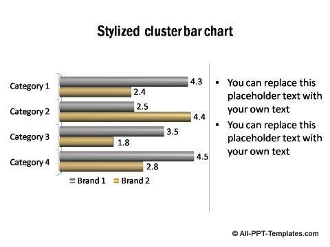 Powerpoint data driven charts powerpoint bar chart 01 ccuart Choice Image