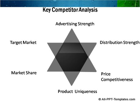 PowerPoint Business Start Up 08