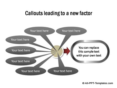 Callouts leading to a new factor
