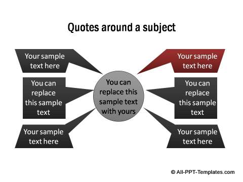PowerPoint Quotes around a core subject