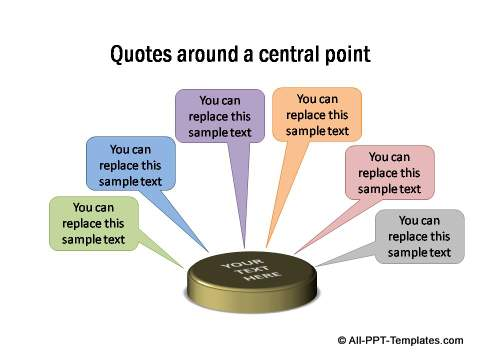 Quotes around a central point