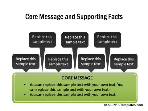 Core message and details