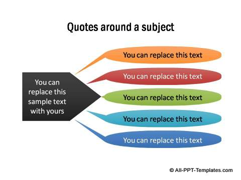 Quotes around a subject