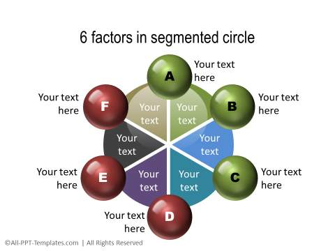 6 Factors segmented circle
