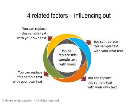 PowerPoint Segmented Circle 11