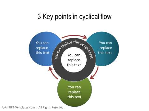 PowerPoint Circular Flow 04