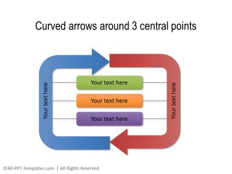 PowerPoint Circular Flow 05