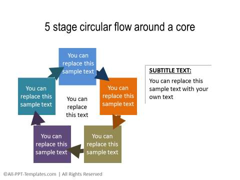 PowerPoint Circular Flow 18