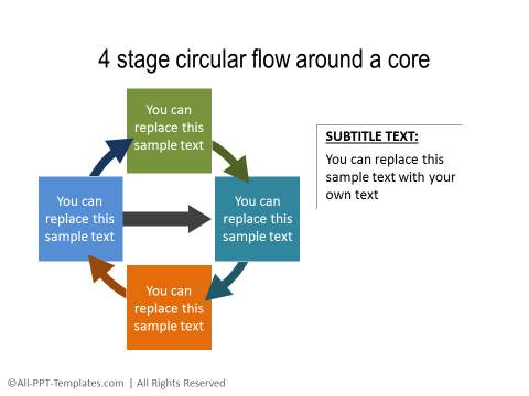 PowerPoint Circular Flow 19