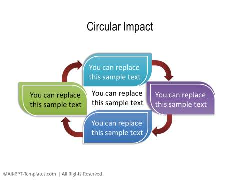PowerPoint Circular Flow 21