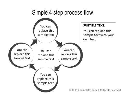 PowerPoint Circular Flow 23