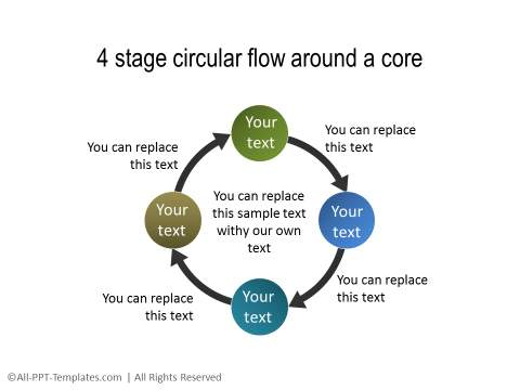 PowerPoint Circular Flow 26
