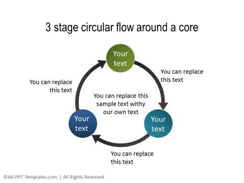 PowerPoint Circular Flow 29