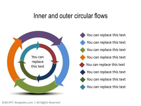 PowerPoint Circular Flow 30