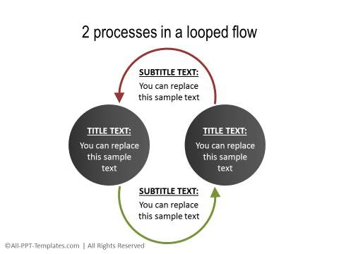 PowerPoint Circular Flow 33