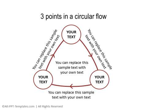 PowerPoint Circular Flow 34