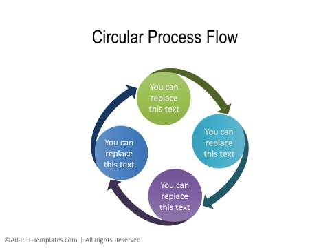 PowerPoint Circular Flow 42