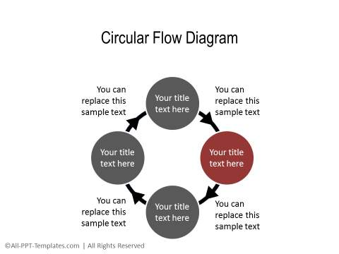 PowerPoint Circular Flow 43