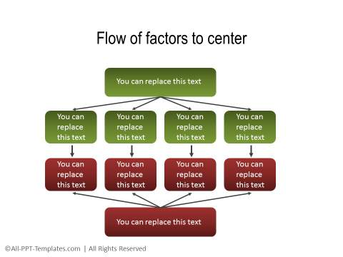 PowerPoint Common Factors 02