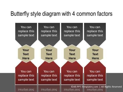 PowerPoint Common Factors 15