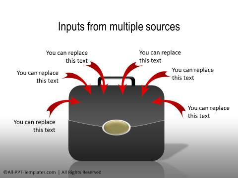 Inputs from multiple sources