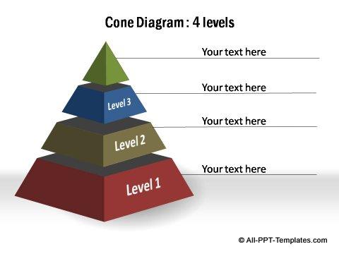 Level 3D segmented pyramid chart.