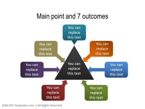 PowerPoint Core 05