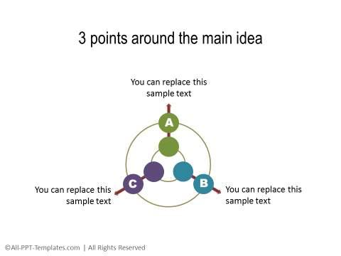 PowerPoint Core 10