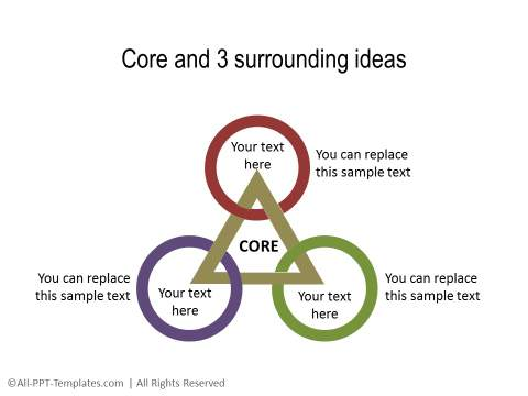 PowerPoint Core 14
