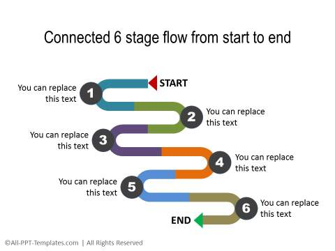 PowerPoint Creative Process Flow 06