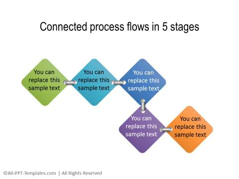PowerPoint Creative Process Flow 15