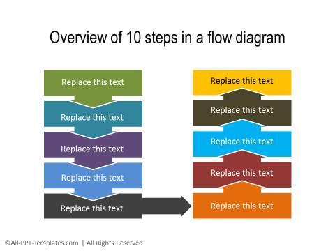 PowerPoint Creative Process Flow 20