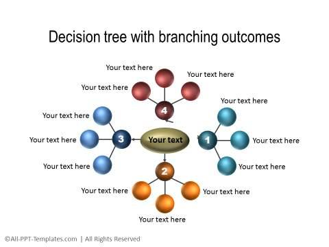 Powerpoint Decision Tree Diagrams