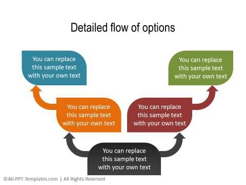 PowerPoint Decision Tree 07