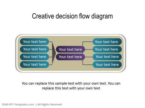 PowerPoint Decision Tree 20