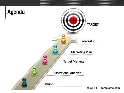 Market Evaluation 3D Target Agenda Slide