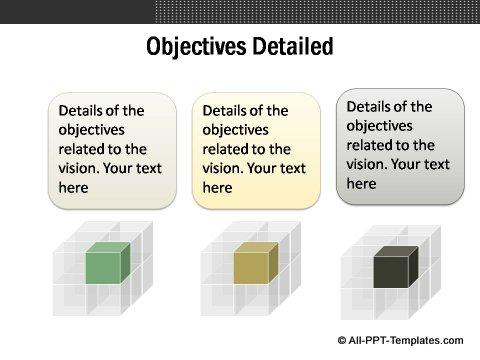 Market Evaluation Detailed Objectives slide