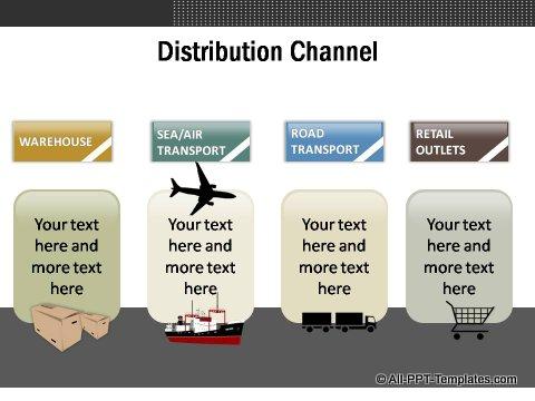 Market Evaluation Distribution Channel text boxes