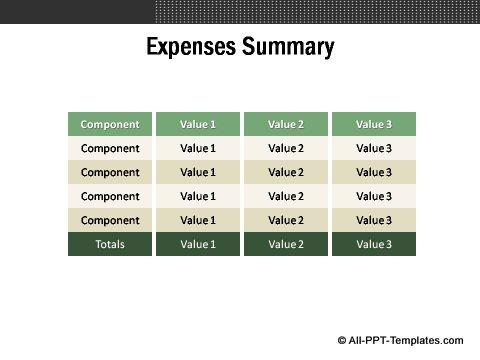 Market Evaluation Editable Matrix showing summary
