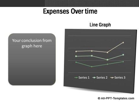 Market Evaluation Line Graph showing expenses