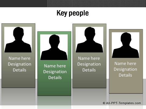Market Evaluation Key People Org Chart