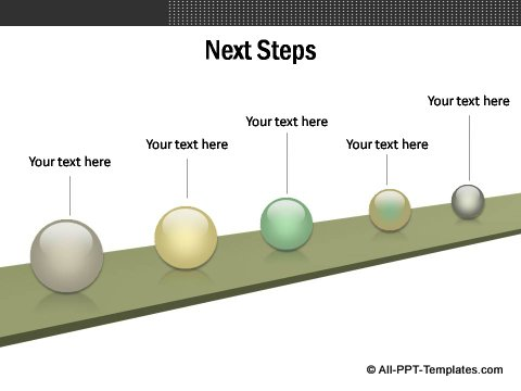 Market Evaluation 3DPlaform Next Steps