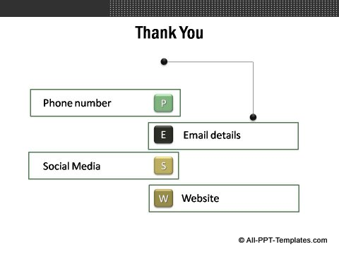 Market Evaluation Thank You Slide