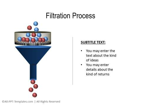 Filteration Process