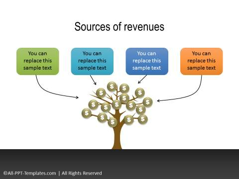 Sources of Revenue PowerPoint concept